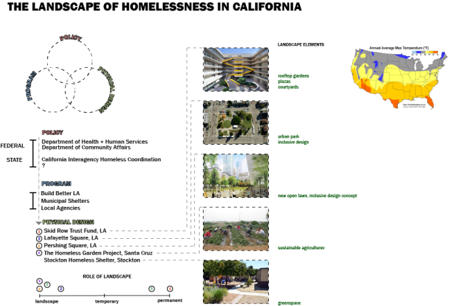 California Homeless PAge.png
