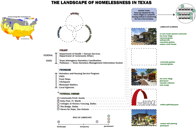 Texas Homeless Page.png